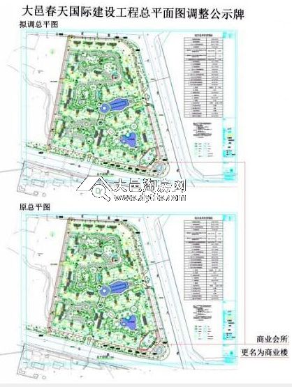 大邑春天国际楼盘项目2012年10月调整前后总平图对比